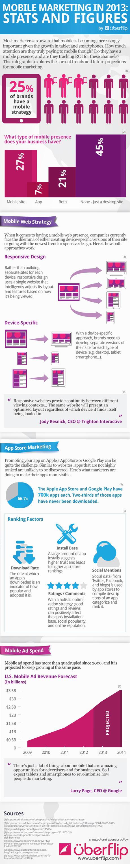 Mobile-Marketing-2013