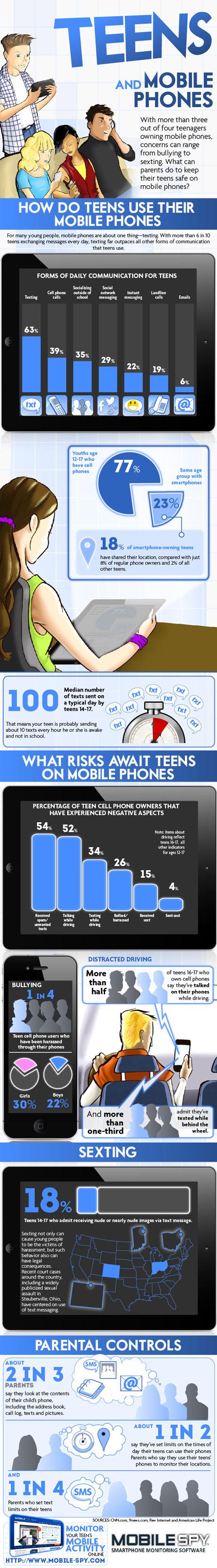 Teenager-und-Smartphones