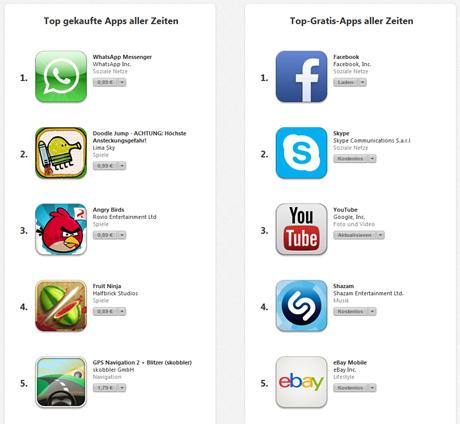 Top-Apps-aller-Zeiten