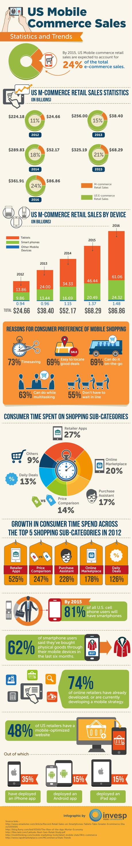 infografik-mobile-commerce