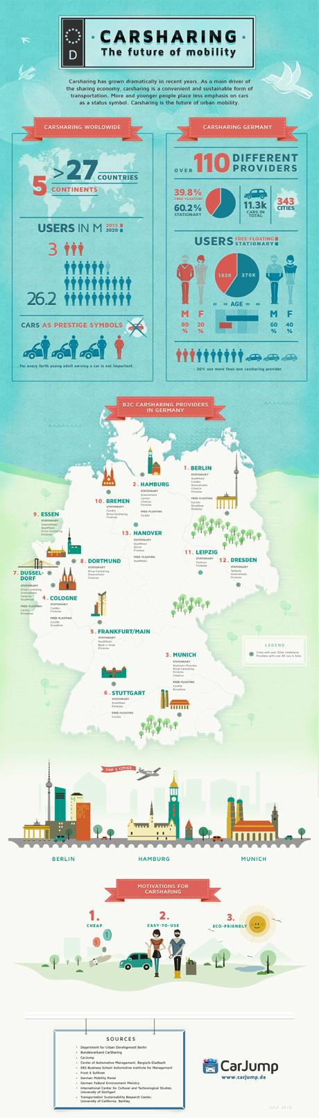 CarJump_Infografik