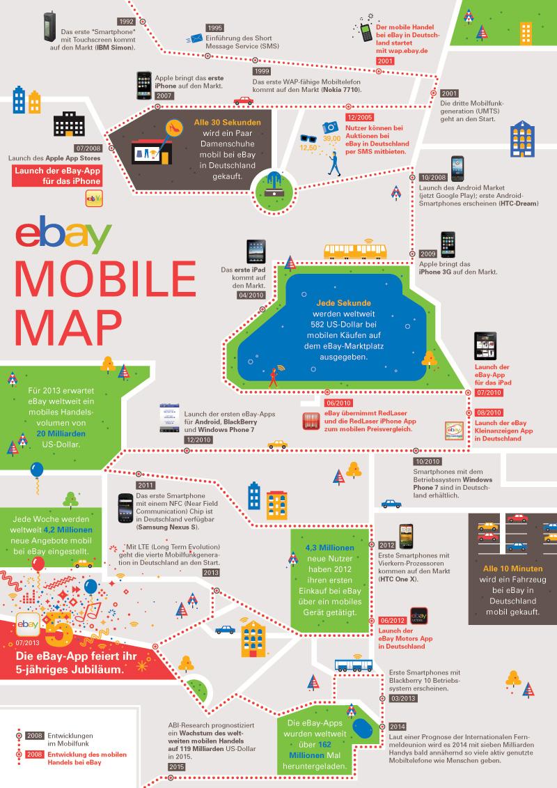 eBay-Mobile-Map