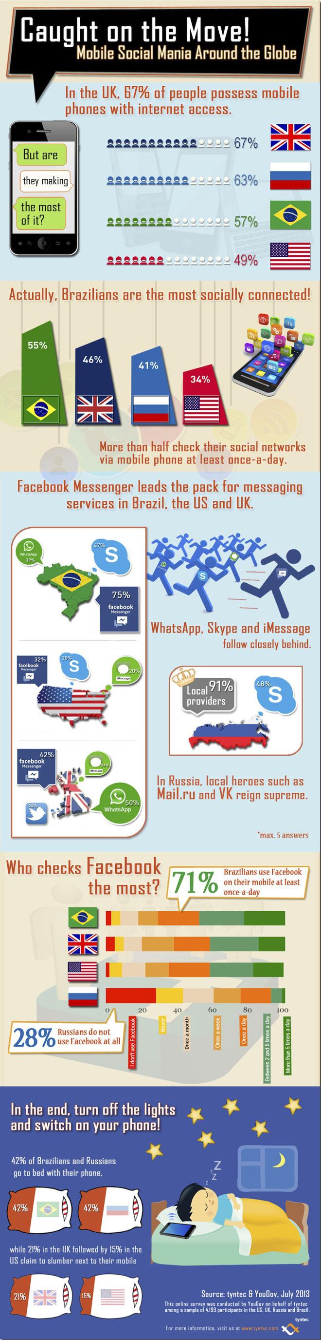 Mobile Social Mania
