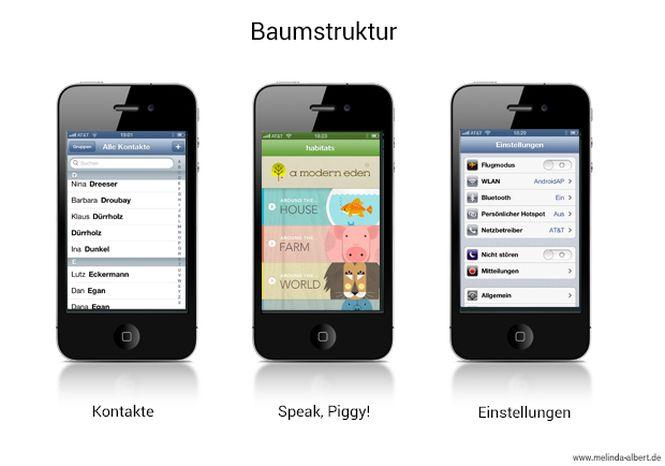 1 - iPhone-navigationsmodelle-baumstruktur