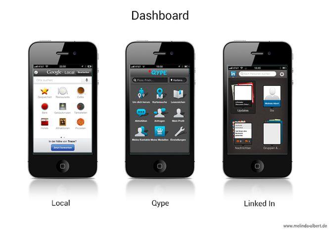 4 - iphone-navigationsmodelle-Dashboard