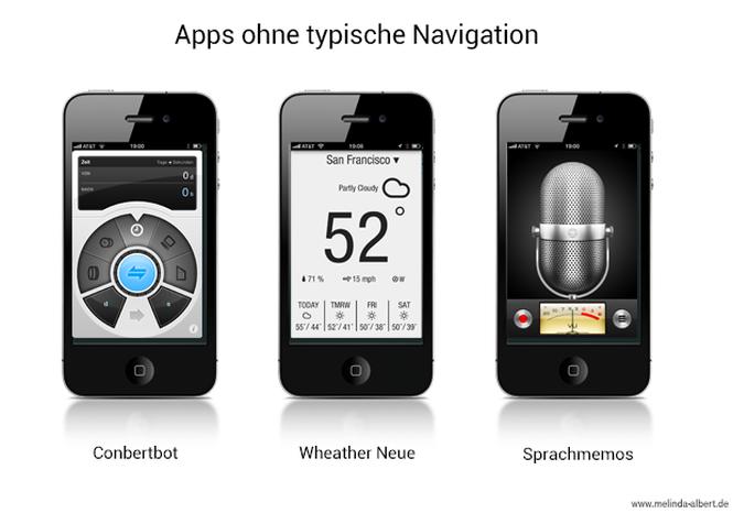 die 7 g ngigsten iphone navigationsmodelle. Black Bedroom Furniture Sets. Home Design Ideas