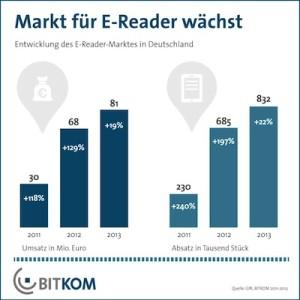 E_Reader(1)
