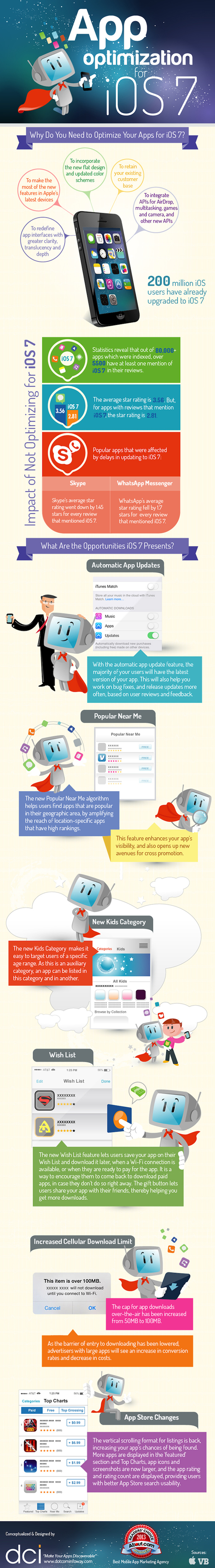 infographic-app-optimization-for-ios7