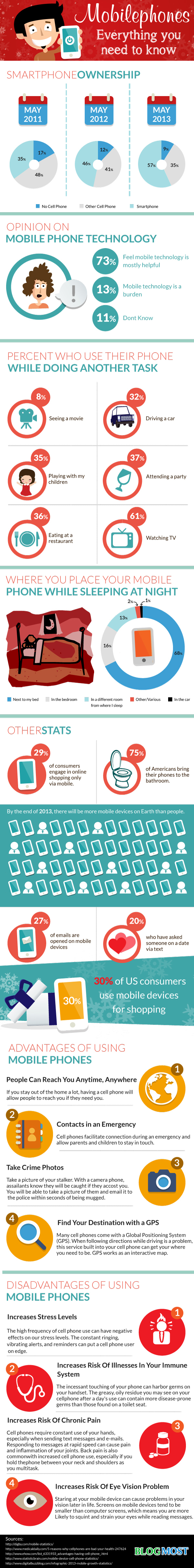 Mobile-Phone-Stats-Infographic