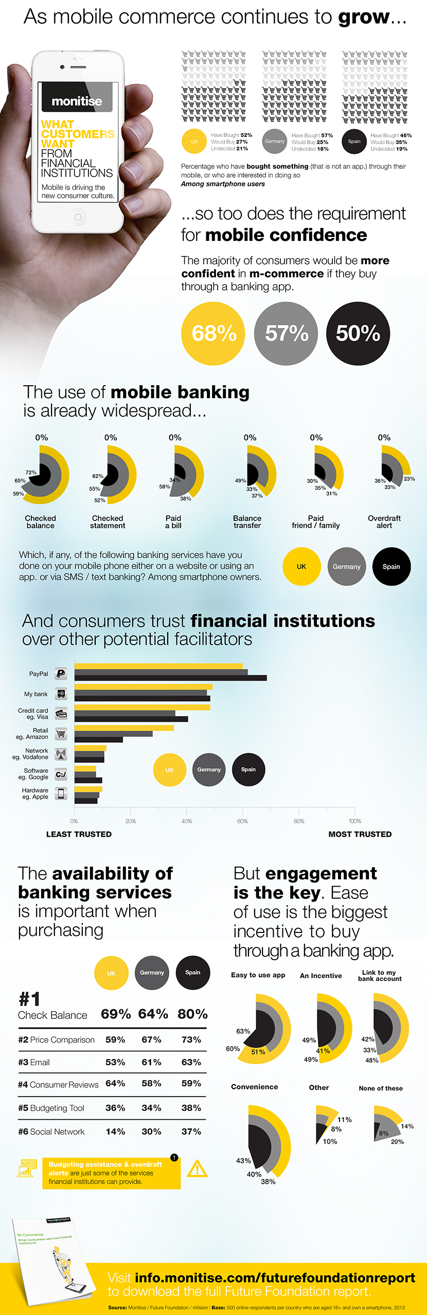 102-Mobile-Commerce-Banking-Payment-Infografic