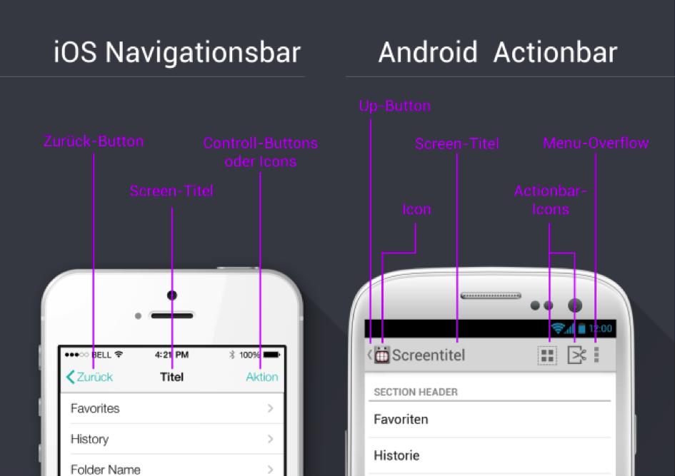 navigation actionbar