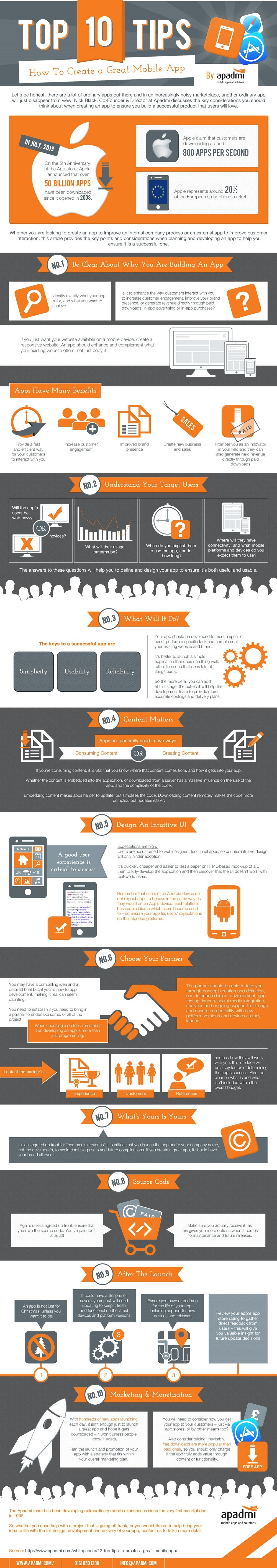 how-to-create-a-great-mobile-app-infographic