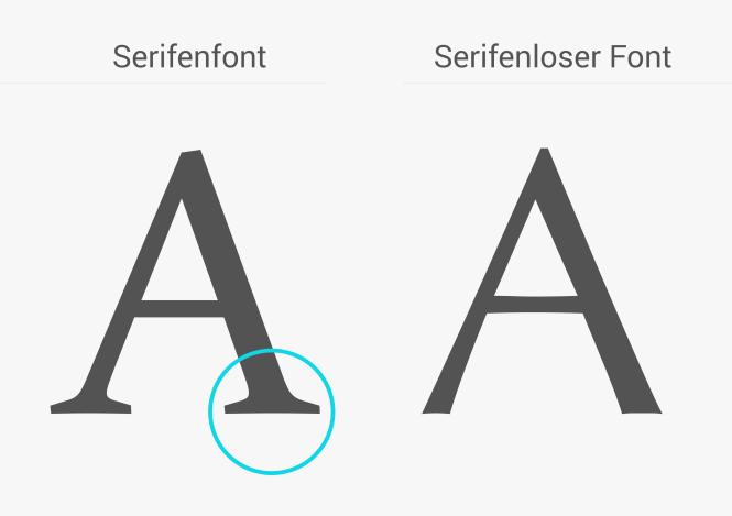 Schrift mit und ohne Serifen