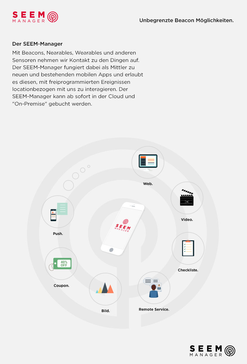00_seem-manager_infographic_low_resolution