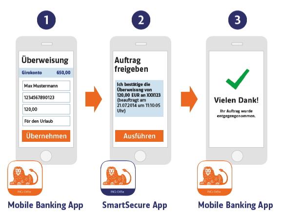 Smart secure app ing diba