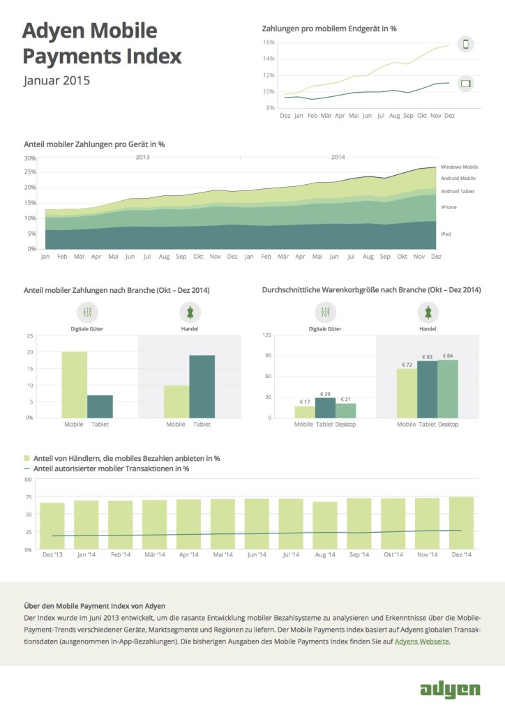 VID-443 Mobile Payments Index_D