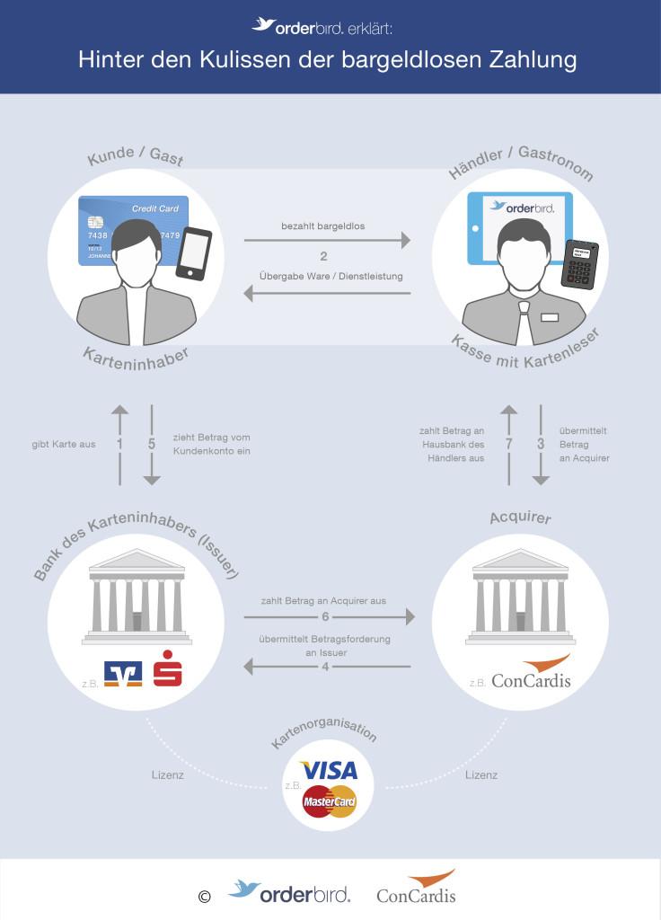 Infografik_4_120215_2
