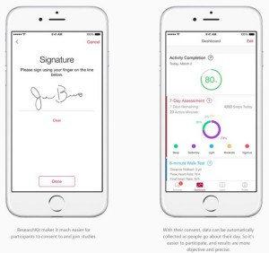 ResearchKit Apple