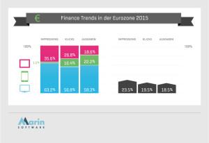 2015_infographic_finance