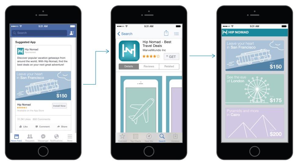 Facebook neues App-Format mit Deep Linking