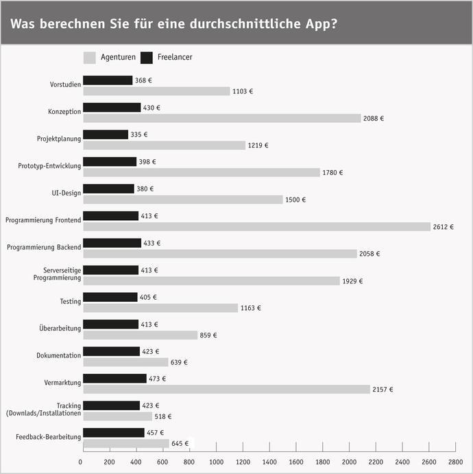 Quelle: ibusiness.de / Hightext Verlag