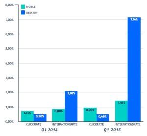 Sizmek Mobile Index 2015 b