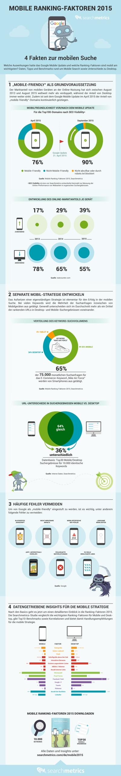 Infografik_Mobile-Ranking-Faktoren-2015_DE
