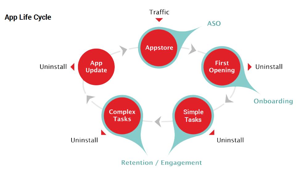 app-life-cycle