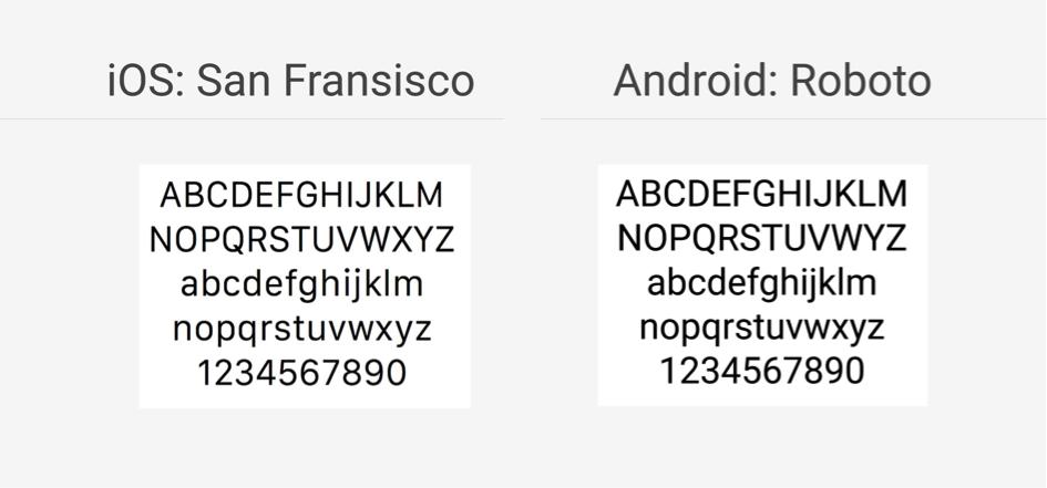 Systemschriften von iOS und Android