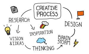 Design Thinking (Bildrechte: Shutterstock/Rawpixel.com)