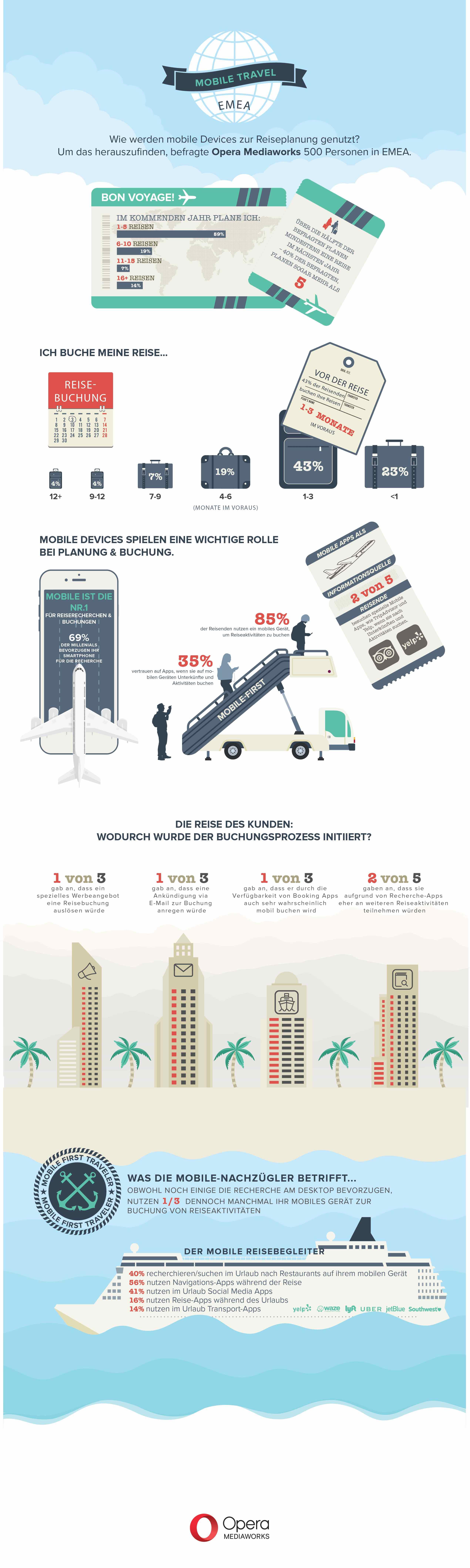 mobile_travel
