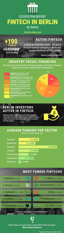 fintech Berlin infographic v4