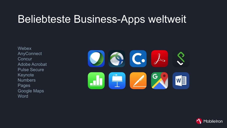 Beliebteste Business-Apps