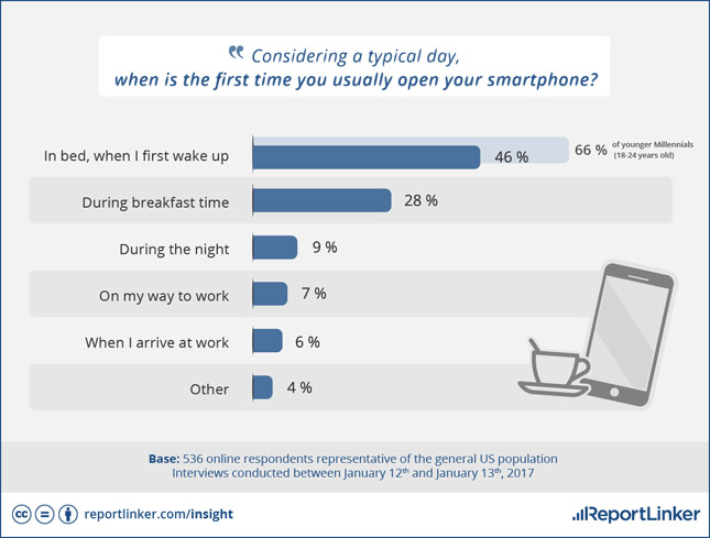 Smartphone_GrapheA1