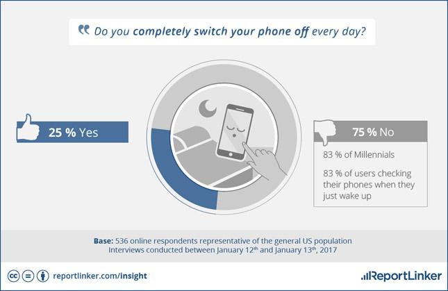Smartphone_GrapheF