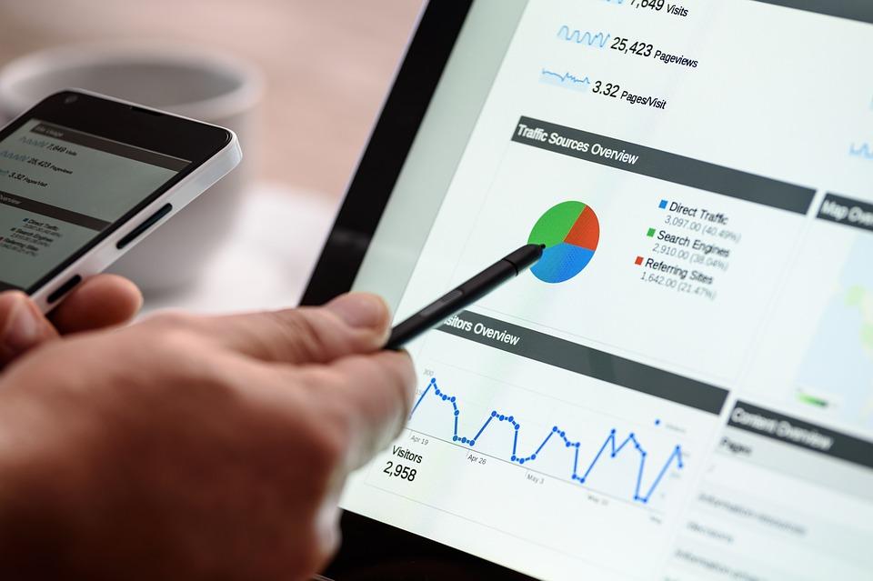 Sichtbarkeit Online Werbung verbessern