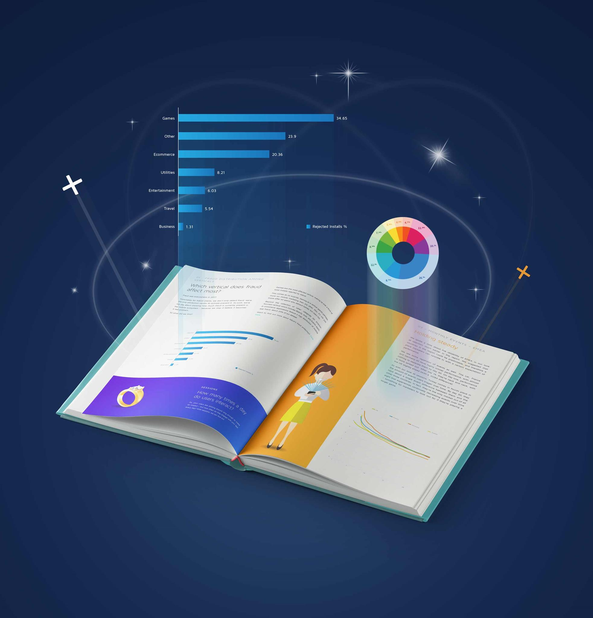 Studie Deutschland aktivste App Nutzer