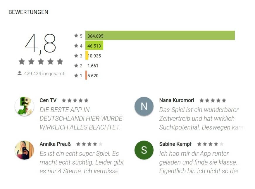 Pixel Art App Bewertungen Google Play Store