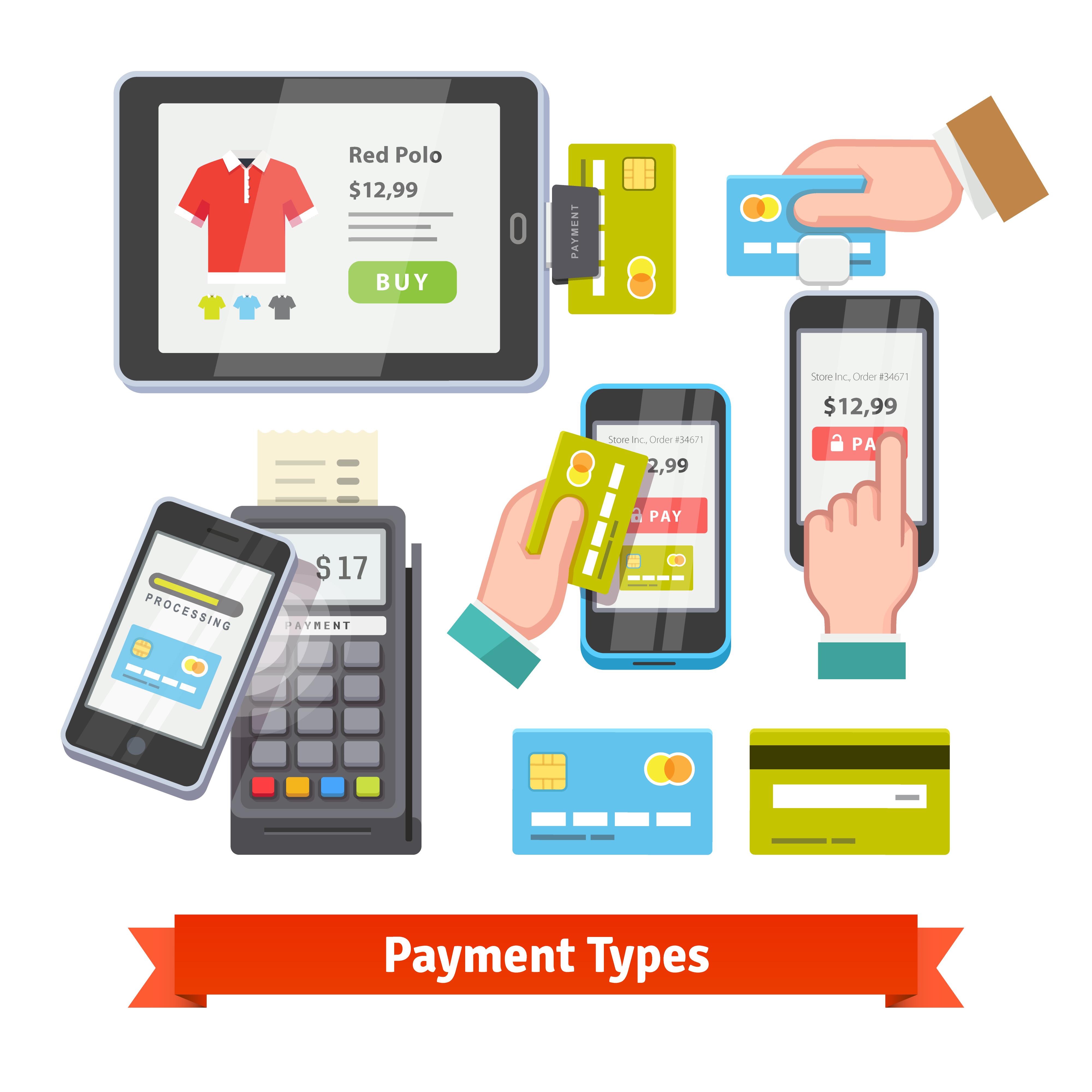Mobile Payment Typen Fragmentierung Markt