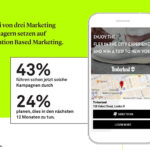 Studie zu Mobile Location Based Marketing in Deutschland